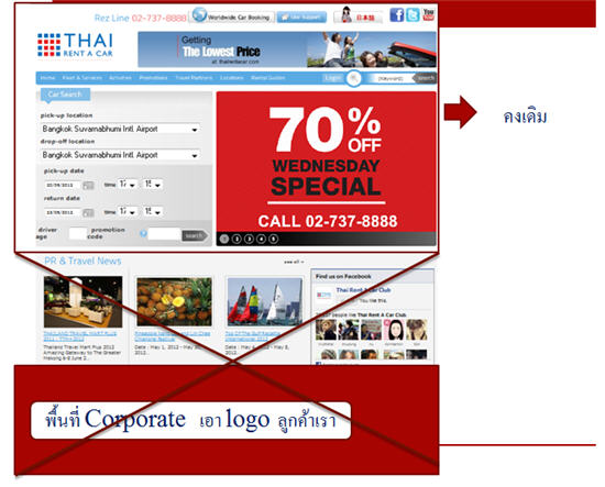 รื้อ UI_Thairent ใหม่