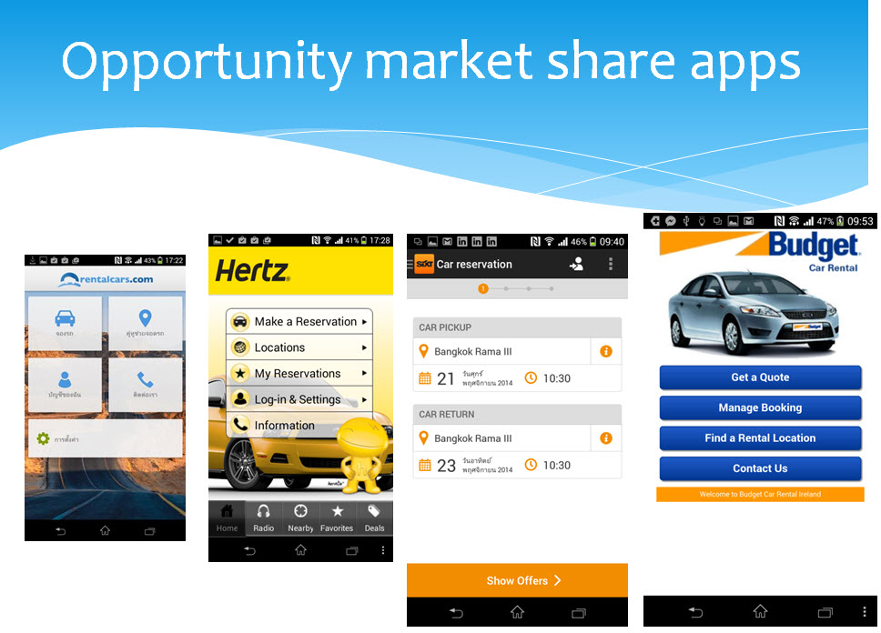 Trend mobile Apps for Business Car rental