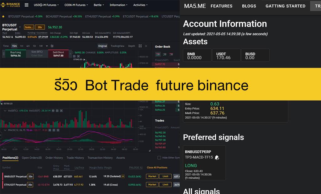 รีวิว Bot trade finance future